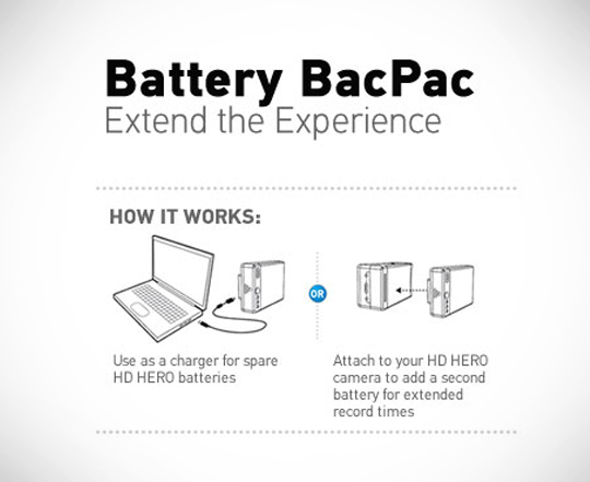 Gopro Battery Backpac Buy In Canada